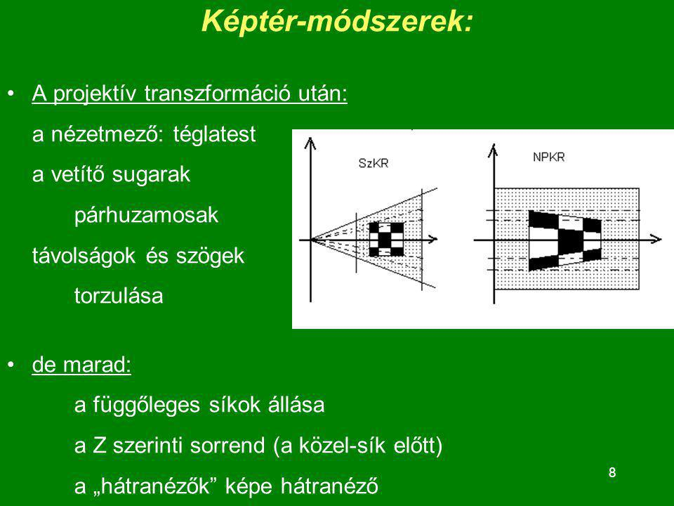 Képtér-módszerek: A projektív transzformáció után: a nézetmező: téglatest a vetítő sugarak párhuzamosak távolságok és szögek torzulása.
