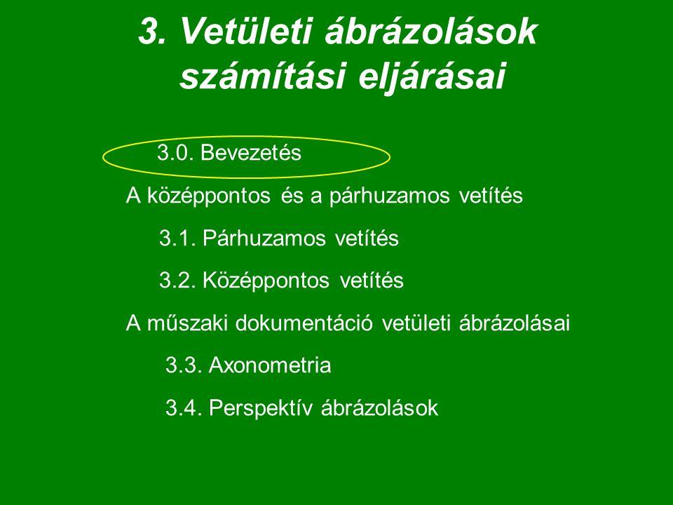 3. Vetületi ábrázolások számítási eljárásai