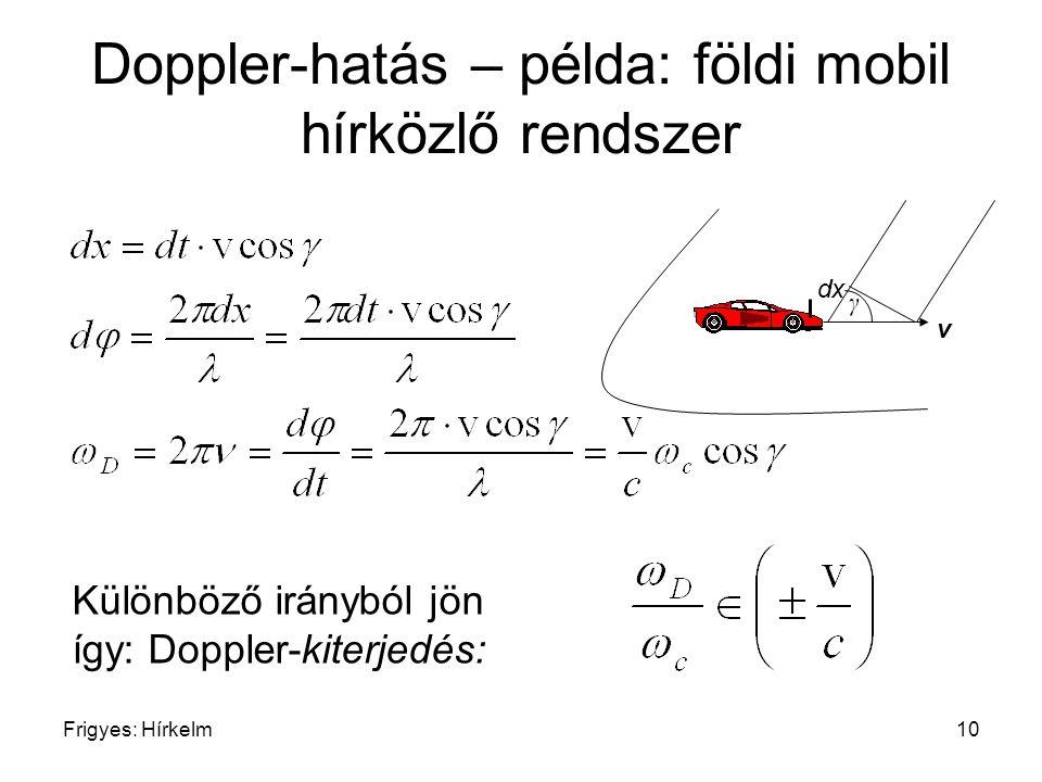 Doppler-hatás – példa: földi mobil hírközlő rendszer