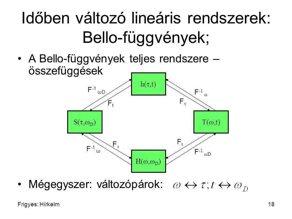 Időben változó lineáris rendszerek: Bello-függvények;
