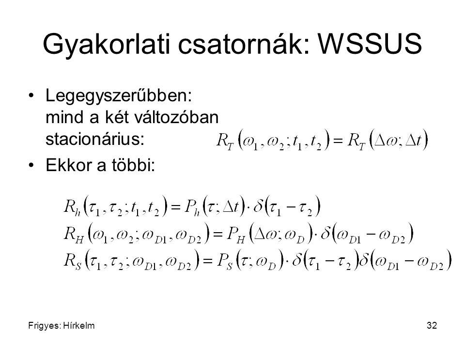 Gyakorlati csatornák: WSSUS