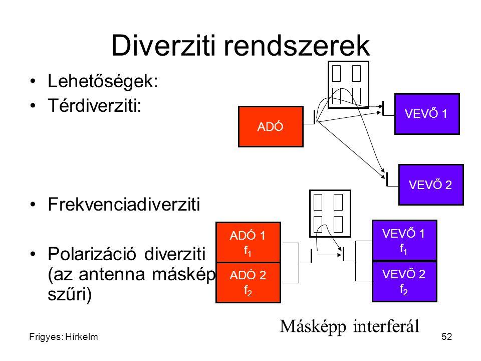 Diverziti rendszerek Lehetőségek: Térdiverziti: Frekvenciadiverziti