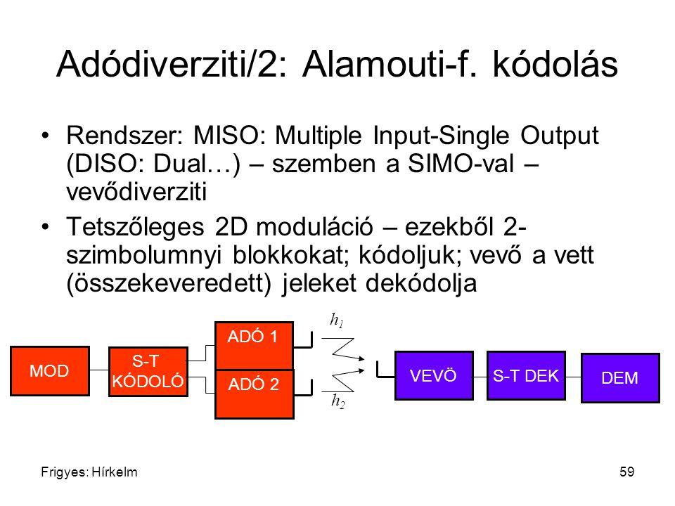 Adódiverziti/2: Alamouti-f. kódolás