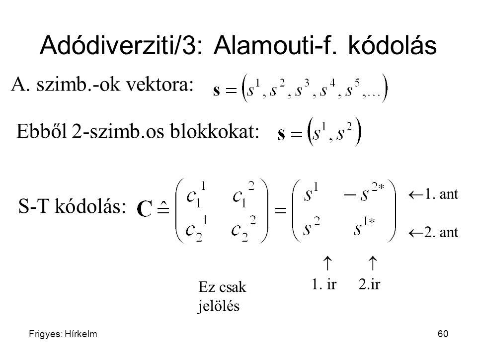 Adódiverziti/3: Alamouti-f. kódolás