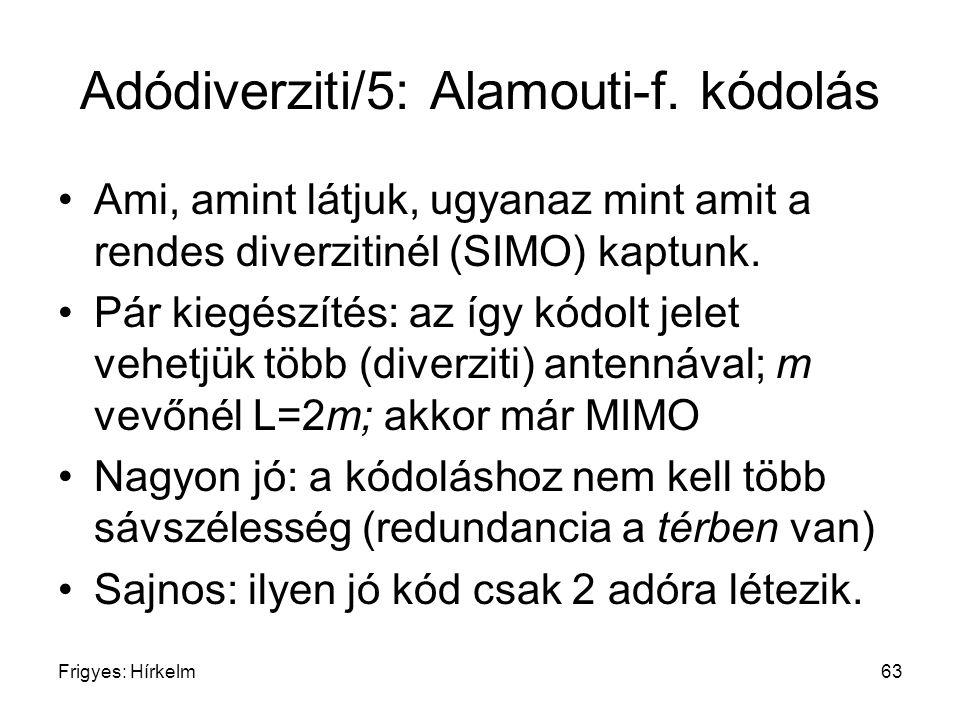 Adódiverziti/5: Alamouti-f. kódolás