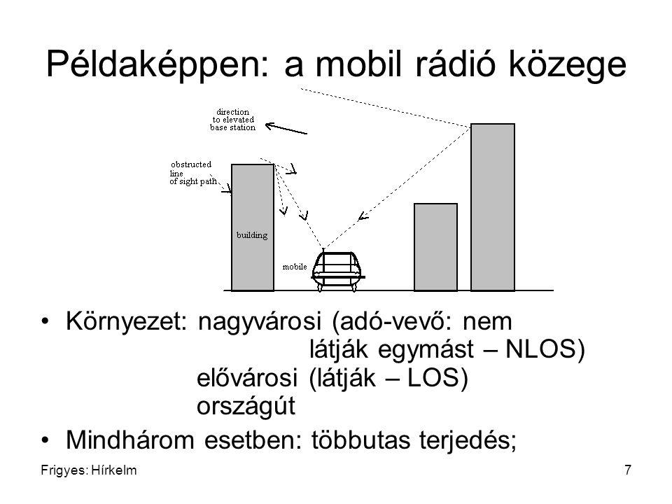 Példaképpen: a mobil rádió közege