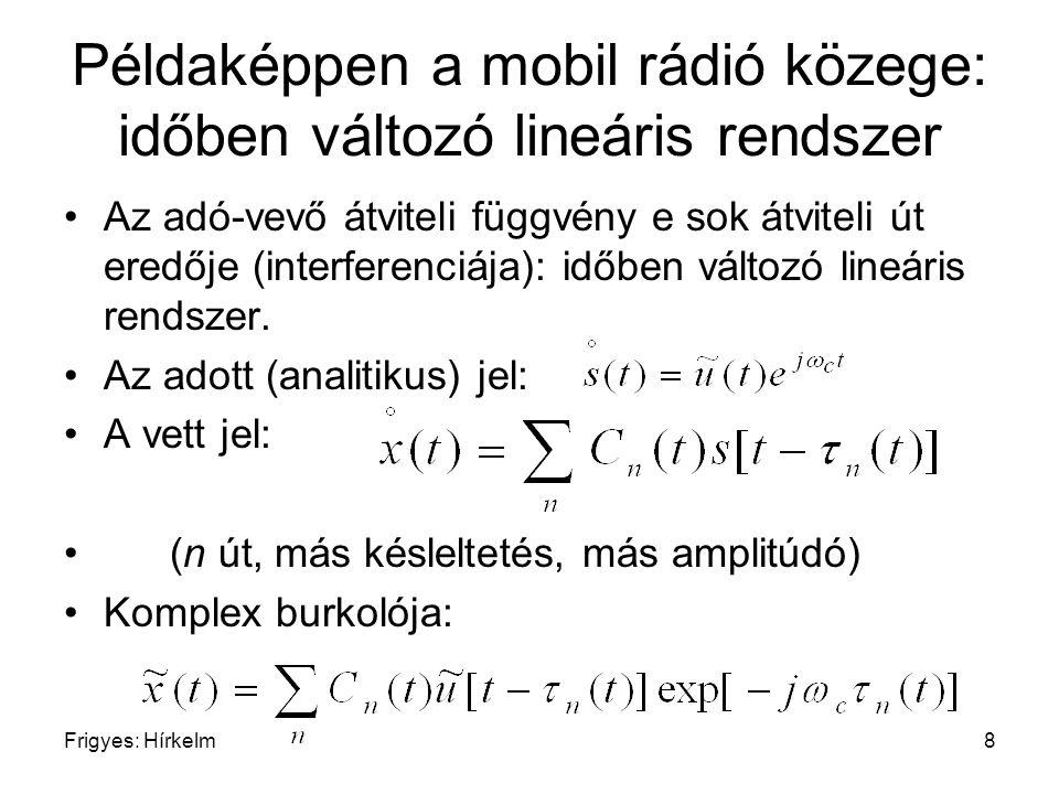 Példaképpen a mobil rádió közege: időben változó lineáris rendszer