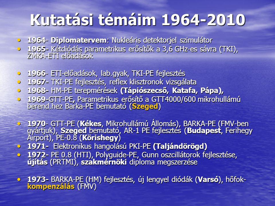 Kutatási témáim 1964-2010 1964- Diplomatervem: Nukleáris detektorjel szimulátor.