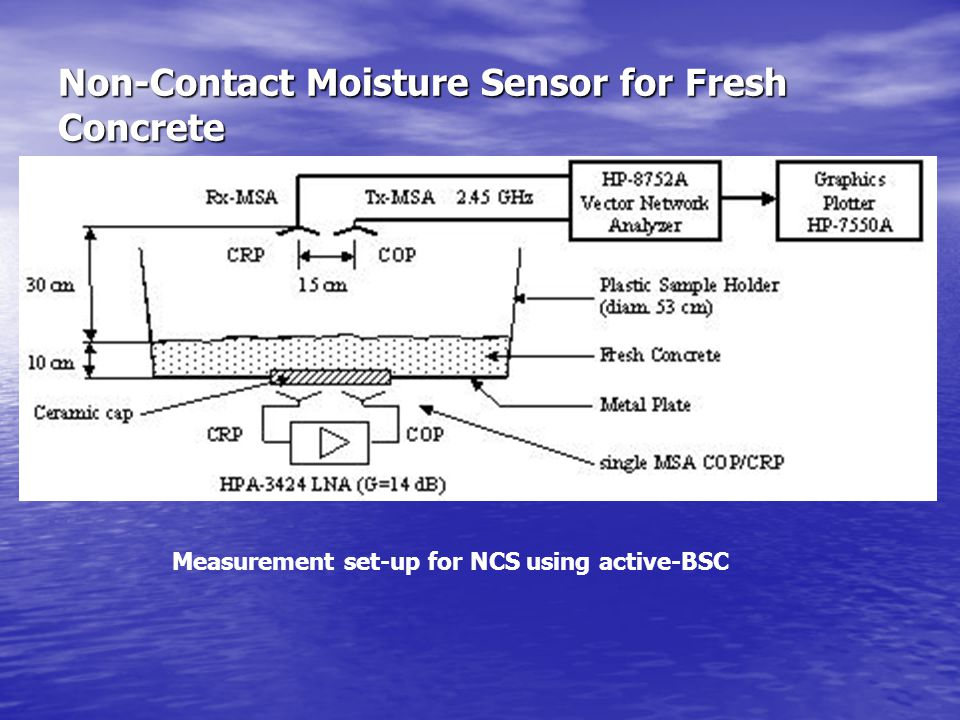Non-Contact Moisture Sensor for Fresh Concrete