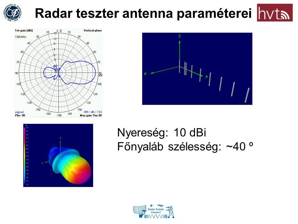 Radar teszter antenna paraméterei
