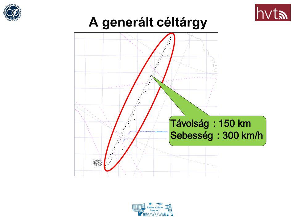 A generált céltárgy Távolság : 150 km Sebesség : 300 km/h