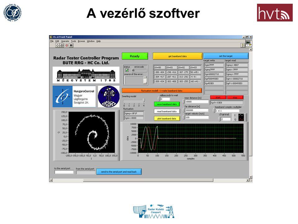 A vezérlő szoftver