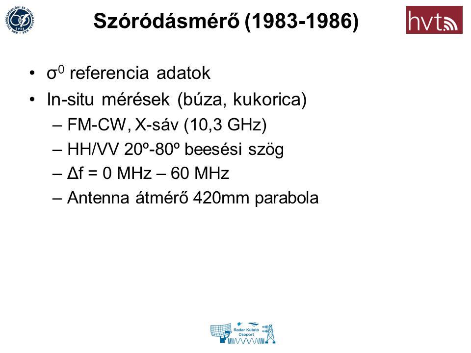 Szóródásmérő (1983-1986) σ0 referencia adatok