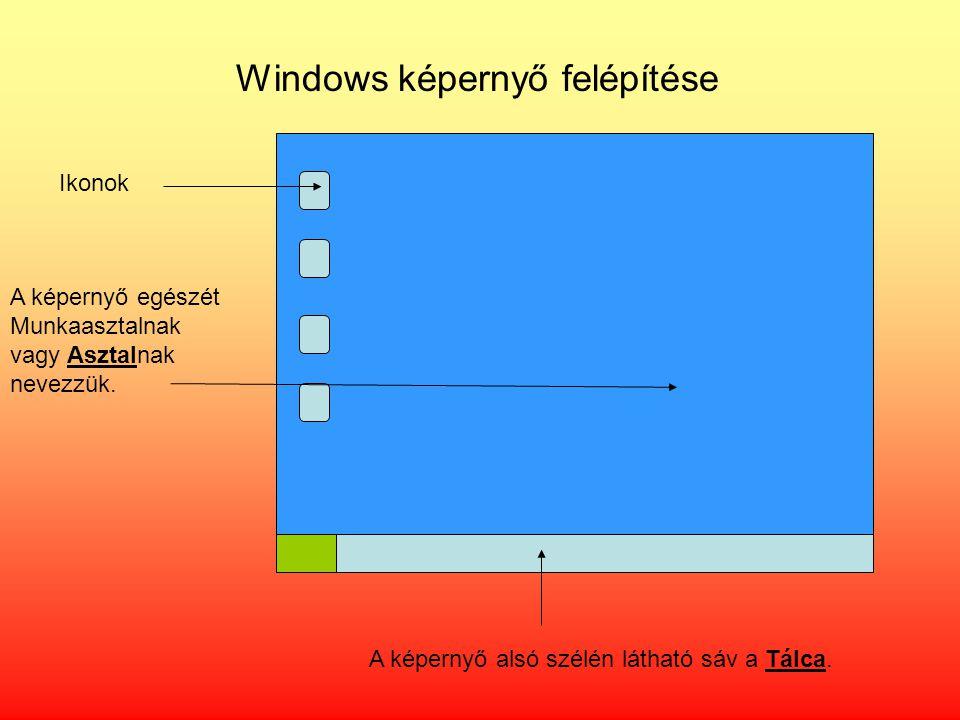 Windows képernyő felépítése