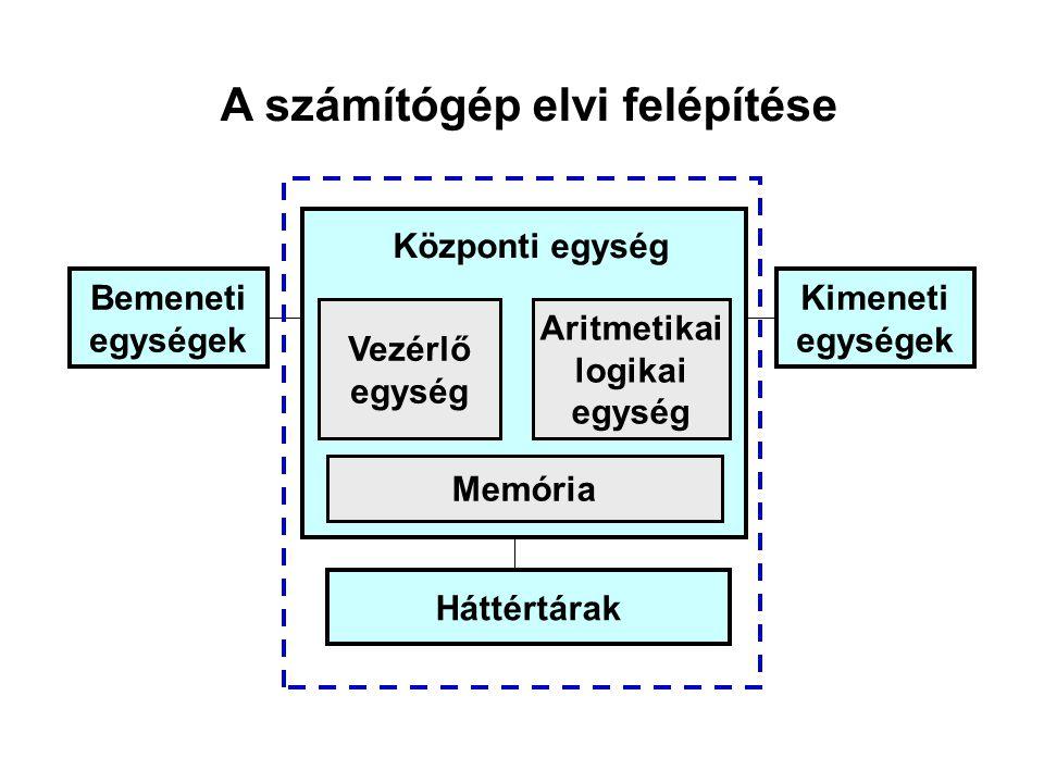 A számítógép elvi felépítése