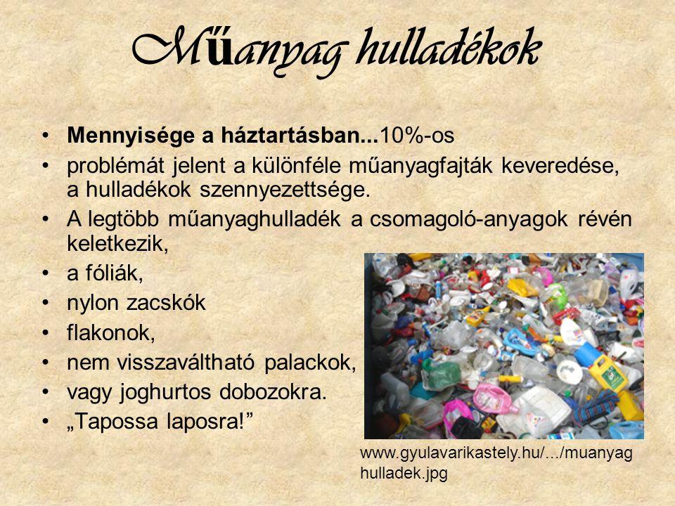 Műanyag hulladékok Mennyisége a háztartásban...10%-os