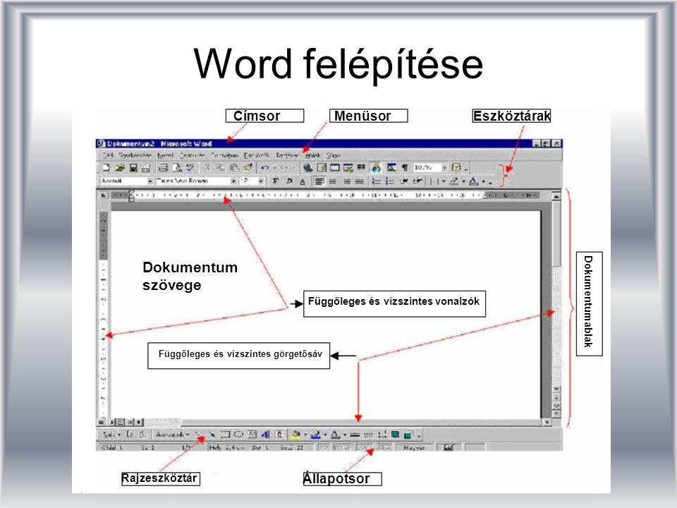 Word felépítése Dokumentum szövege Címsor Menüsor Eszköztárak