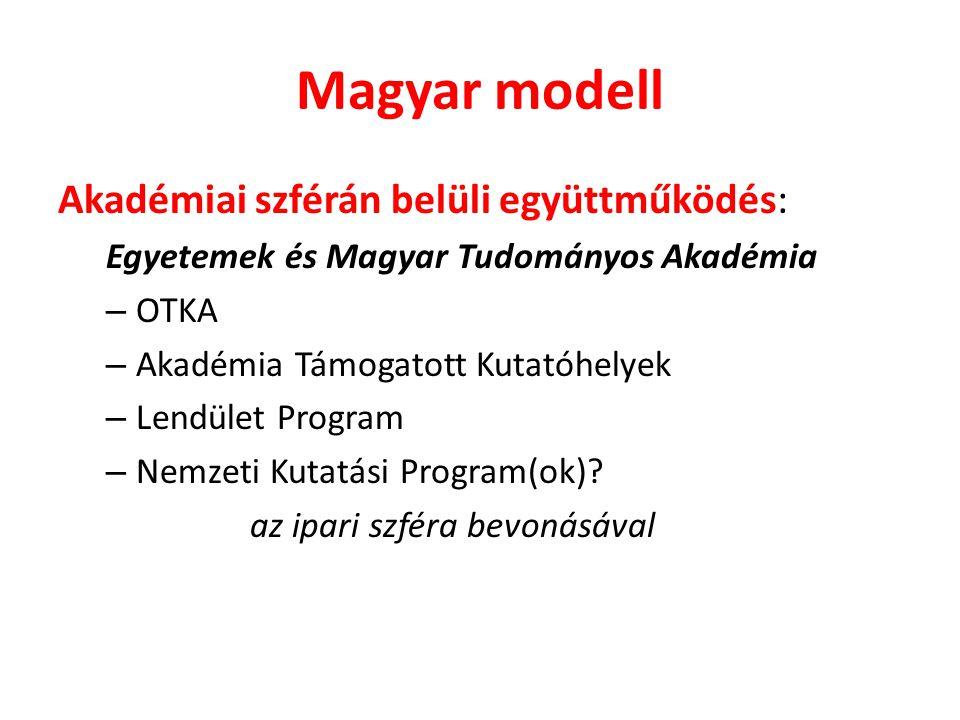 Magyar modell Akadémiai szférán belüli együttműködés: