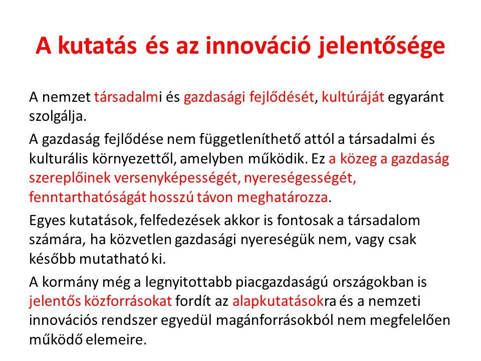 A kutatás és az innováció jelentősége