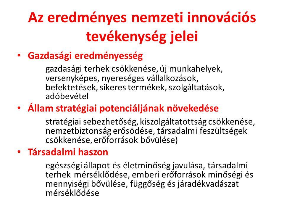 Az eredményes nemzeti innovációs tevékenység jelei