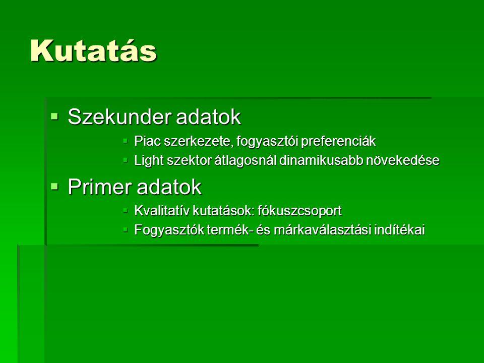 Kutatás Szekunder adatok Primer adatok