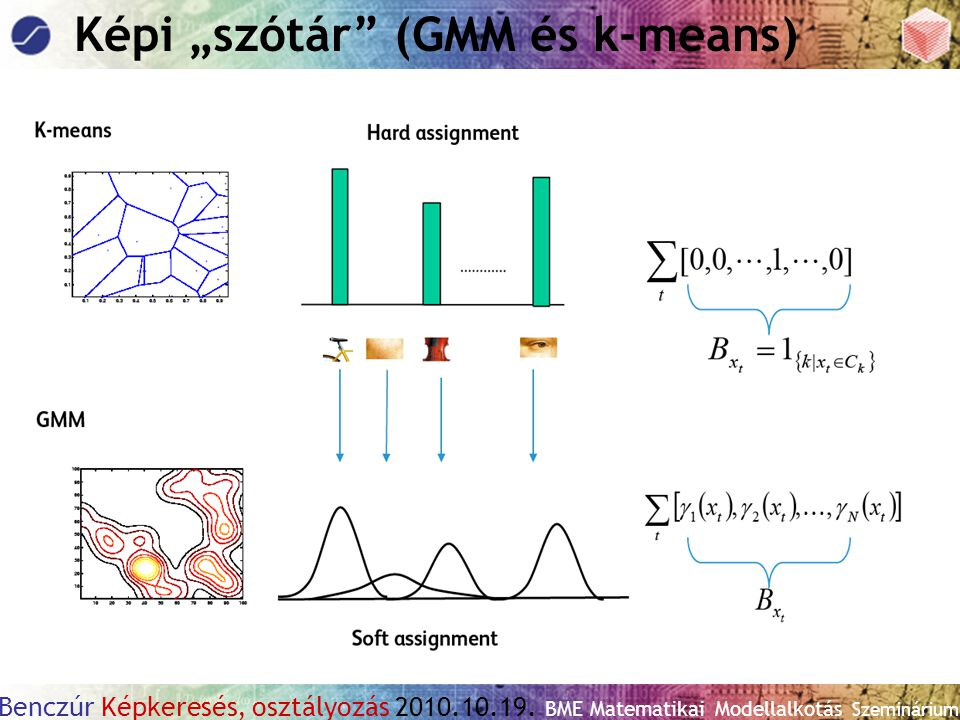 """Képi """"szótár (GMM és k-means)"""