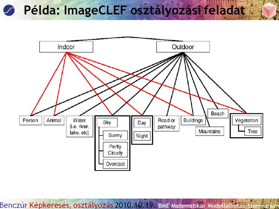 Példa: ImageCLEF osztályozási feladat