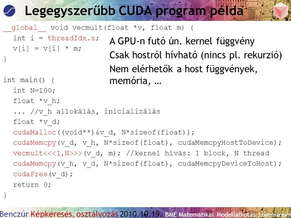 Legegyszerűbb CUDA program példa