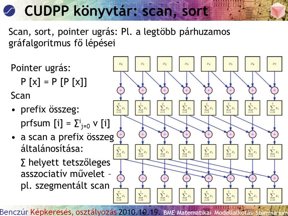 CUDPP könyvtár: scan, sort