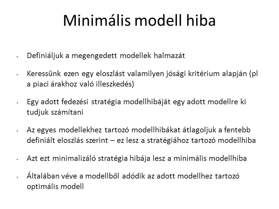 Minimális modell hiba Definiáljuk a megengedett modellek halmazát