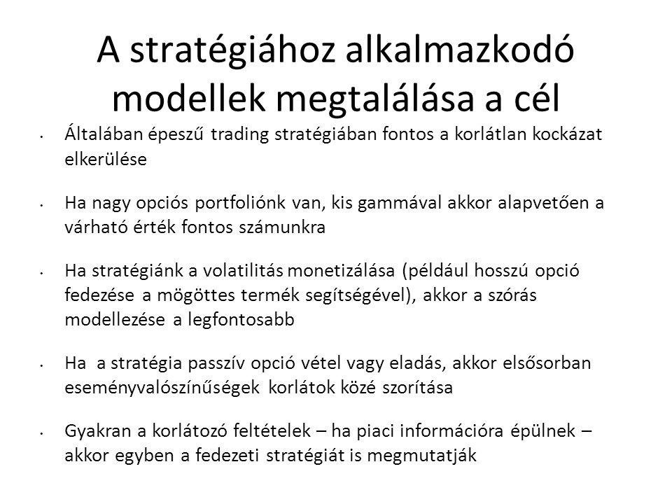 A stratégiához alkalmazkodó modellek megtalálása a cél