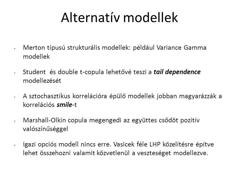 Alternatív modellek Merton típusú strukturális modellek: például Variance Gamma modellek.