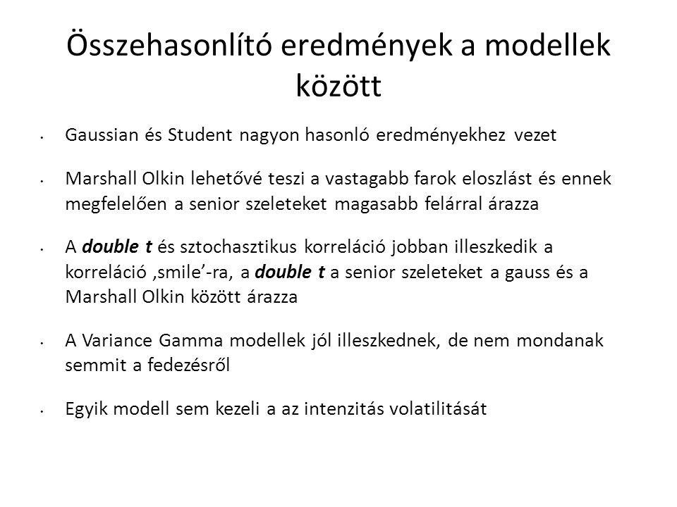 Összehasonlító eredmények a modellek között