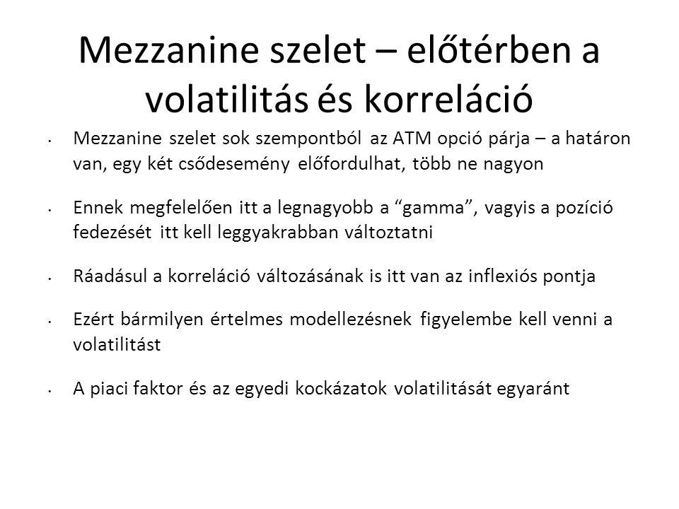 Mezzanine szelet – előtérben a volatilitás és korreláció