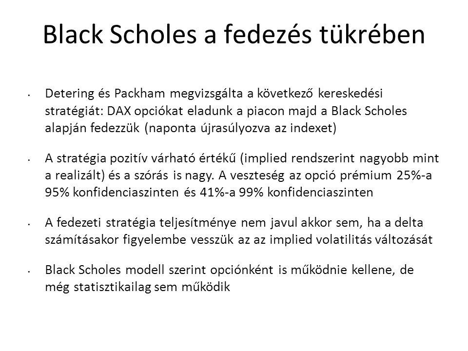 Black Scholes a fedezés tükrében
