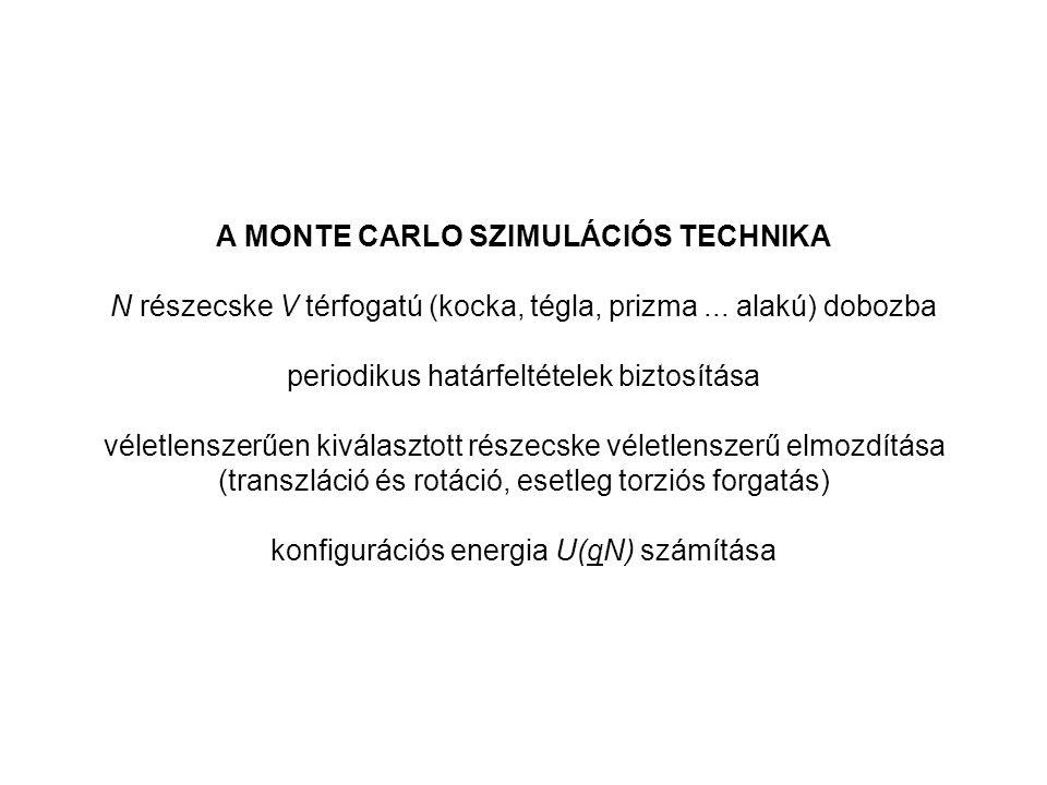 A MONTE CARLO SZIMULÁCIÓS TECHNIKA