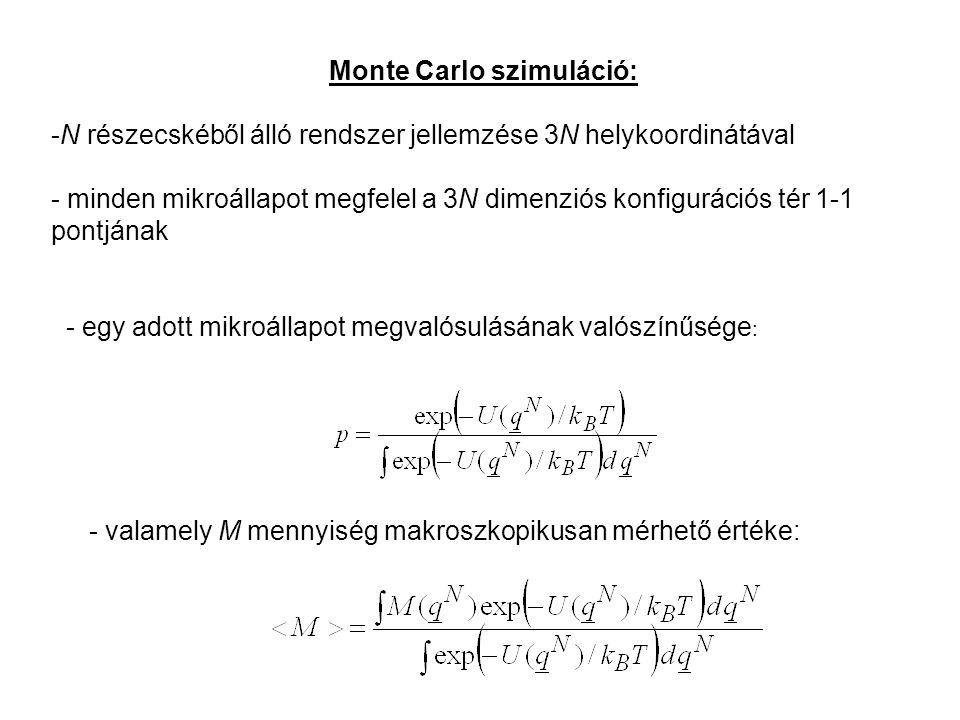 Monte Carlo szimuláció: