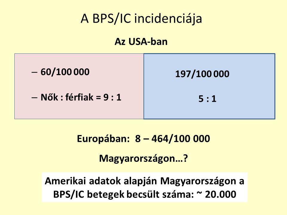 A BPS/IC incidenciája Az USA-ban Europában: 8 – 464/100 000