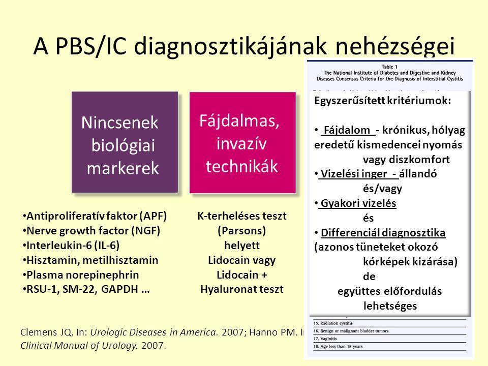 A PBS/IC diagnosztikájának nehézségei