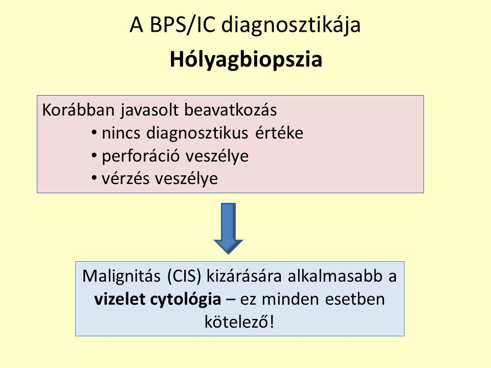 A BPS/IC diagnosztikája