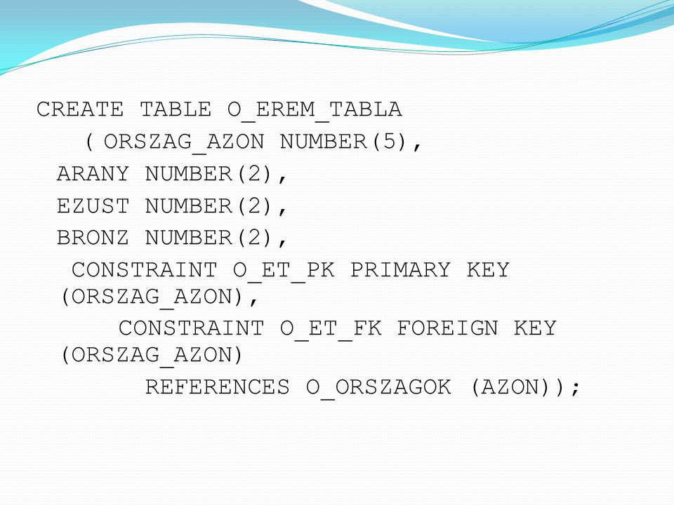 CREATE TABLE O_EREM_TABLA ( ORSZAG_AZON NUMBER(5), ARANY NUMBER(2), EZUST NUMBER(2), BRONZ NUMBER(2), CONSTRAINT O_ET_PK PRIMARY KEY (ORSZAG_AZON), CONSTRAINT O_ET_FK FOREIGN KEY (ORSZAG_AZON) REFERENCES O_ORSZAGOK (AZON));