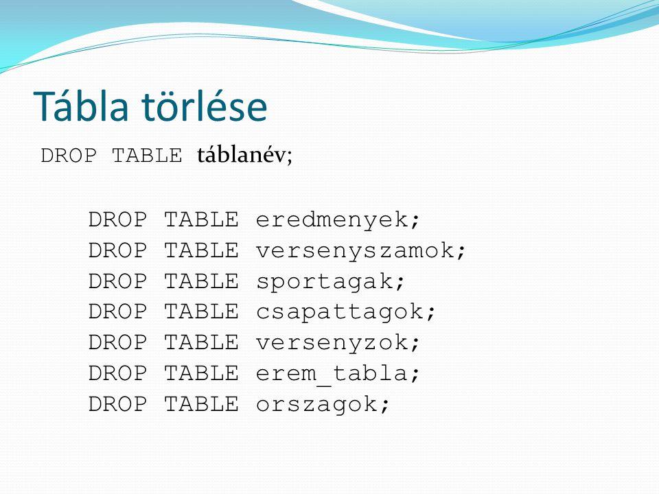 Tábla törlése DROP TABLE eredmenyek; DROP TABLE versenyszamok;
