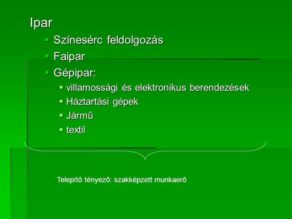 Ipar Színesérc feldolgozás Faipar Gépipar: