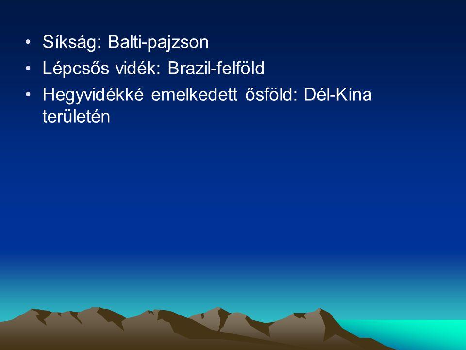 Síkság: Balti-pajzson