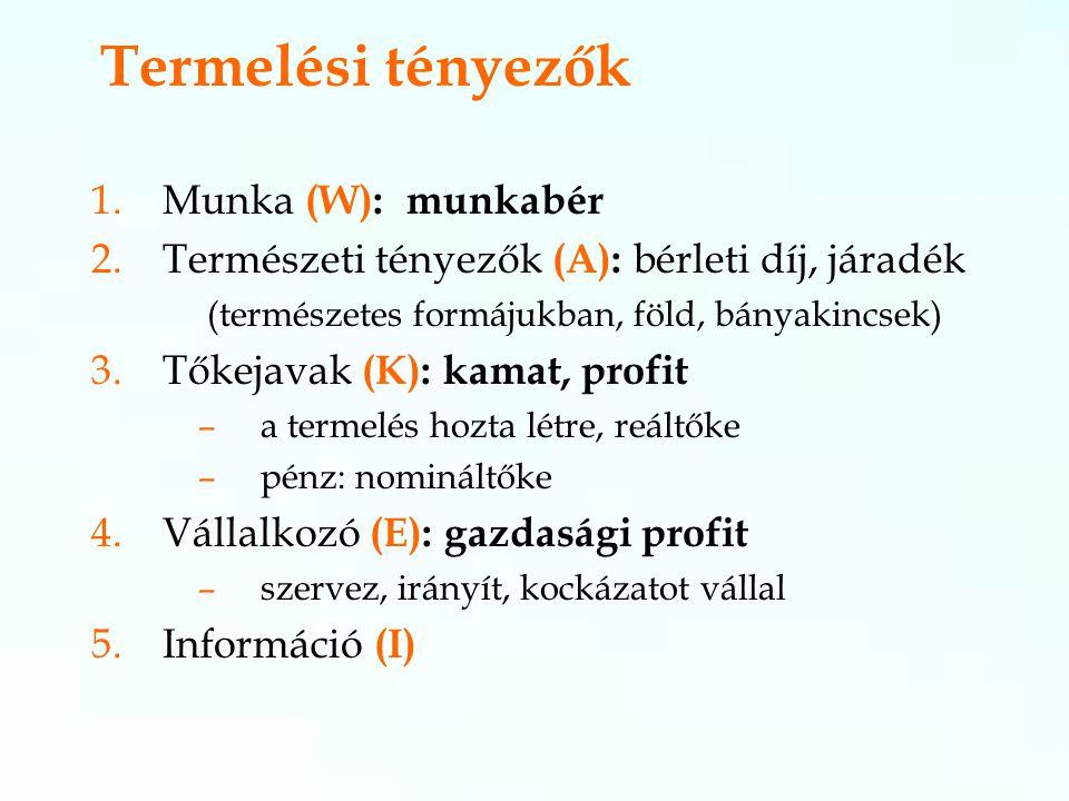 Termelési tényezők Munka (W): munkabér