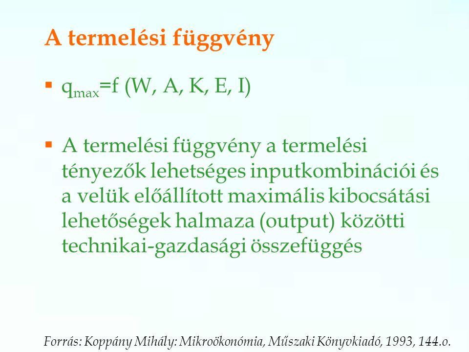 A termelési függvény qmax=f (W, A, K, E, I)