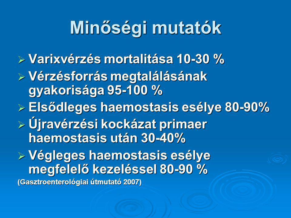 Minőségi mutatók Varixvérzés mortalitása 10-30 %