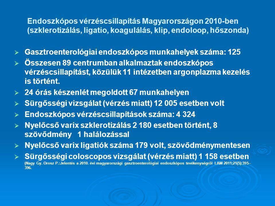 Endoszkópos vérzéscsillapítás Magyarországon 2010-ben (szklerotizálás, ligatio, koagulálás, klip, endoloop, hőszonda)