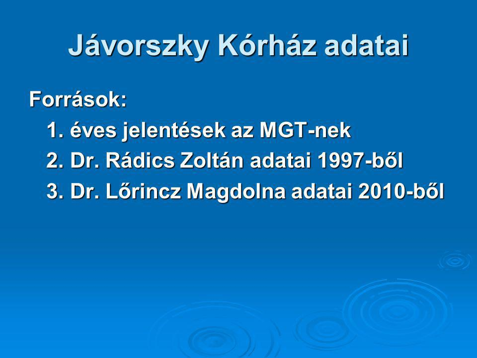 Jávorszky Kórház adatai