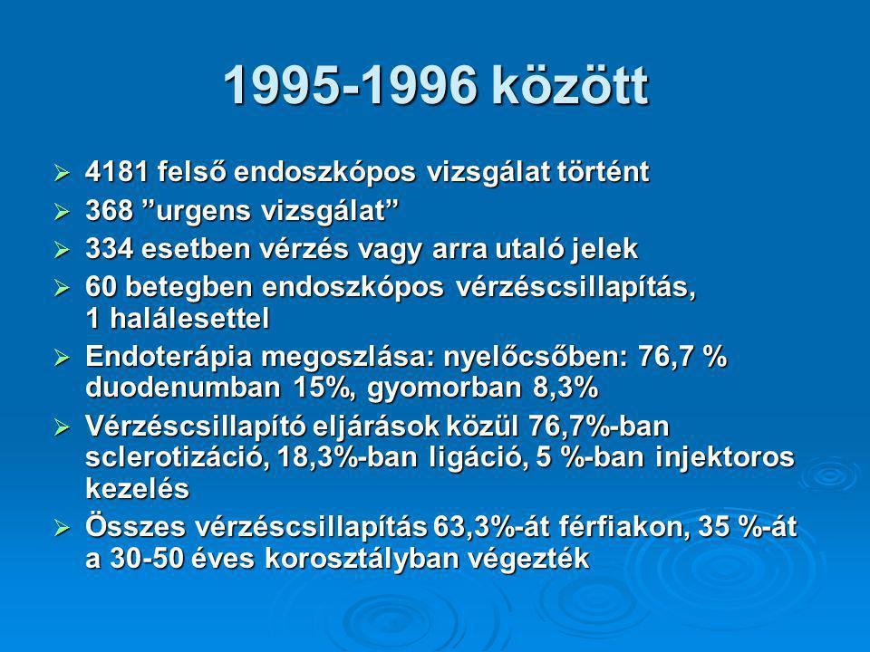 1995-1996 között 4181 felső endoszkópos vizsgálat történt